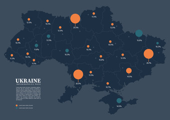 Map of Ukraine with infographics pack