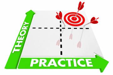 Theory Vs Practice Matrix Implement Ideas 3d Illustration