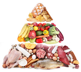 Food pyramid or diet pyramid presents basic food groups.