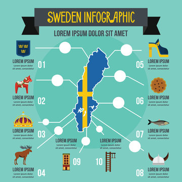 Sweden infographic concept, flat style