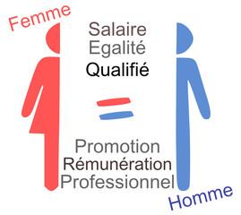 Égalité homme et femme