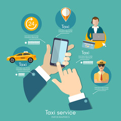 Taxi service infographic. Call book a taxi to the city template. Yellow taxi cab. Hands with smartphone and taxi application