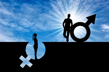 Concept of gender inequality and discrimination