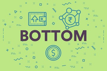 Conceptual business illustration with the words bottom