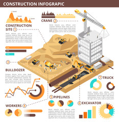 Building construction 3d isometric vector industrial infographic