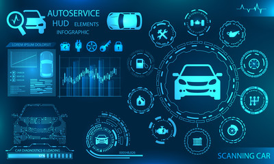 Hardware Diagnostics Condition of Car, Scanning, Test, Monitoring, Analysis, Verification
