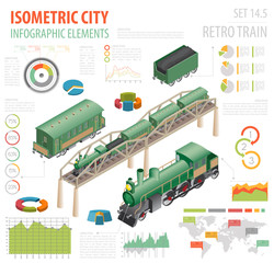 3d isometric retro railway with steam locomotive and carriages. Сity map constructor elements. Build your own infographic collection