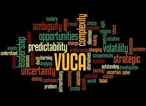 VUCA word cloud concept 3