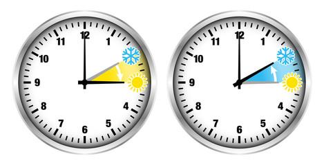 Zwei Uhren Zeitumstellung Symbole Ziffern silber