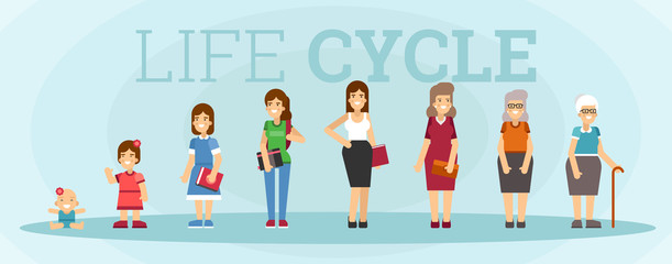 Woman character life cycle