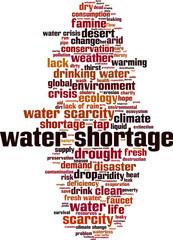Water shortage word cloud