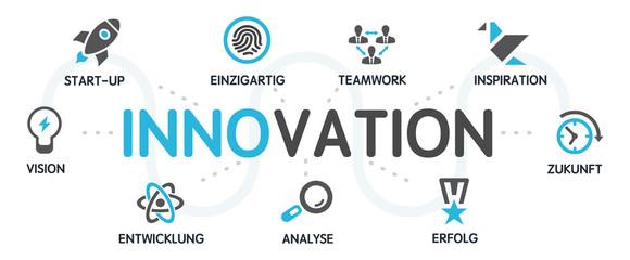 INNOVATION Vektor Grafik Icons Priktogramme