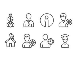 Set of Manager, Time management and Human icons. Person idea, Support and Student signs. Work profit, User with clock, Person profile. Lamp energy, Edit profile, Graduation cap. Vector