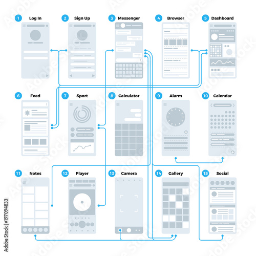 "Examples Of Sitemaps For Websites: ""Ux Ui Application Interface Flowchart. Mobile Wireframes"