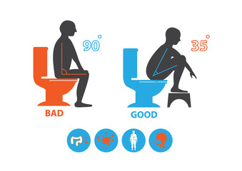 Two Silhouettes man sitting on a toilet correct and wrong