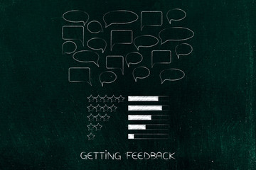 feedback star rating system with result bars and speech bubbles above it