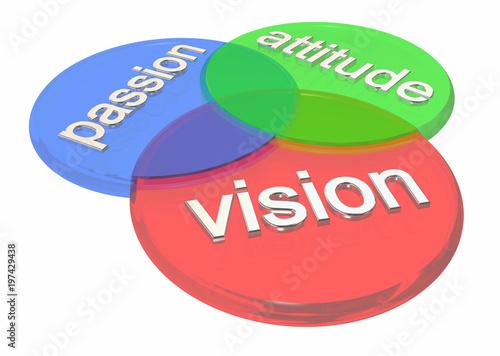 Vision Passion Attitude Three Circles Venn Diagram 3d Illustration