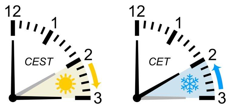 Zeitumstellung von Sommerzeit auf Normalzeit und umgekehrt in Europa im Monat März mit englischer Zeit Beschreibung auf einem isolierten weißen hintergrund als Vektor