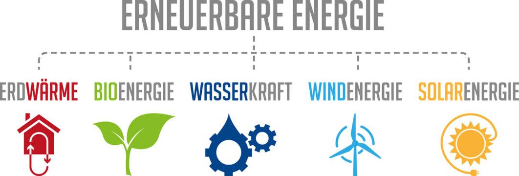Infografik Erneuerbare Energie