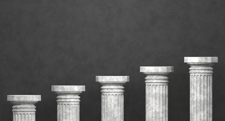 Fünf Säulen - Aufstieg - Wachstum