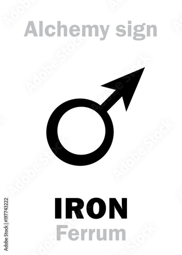 Alchemy Alphabet Iron Ferrum Chalybs Mars One Of Seven Ancient