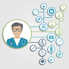 Medical concept background. Icons of medical equipment, doctor, diagnostics and medicine. Abstract medicine background. Illustration.