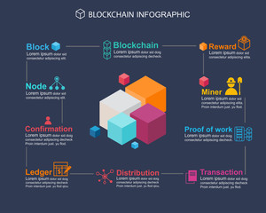 Blockchain infographic concept . step meaning block chain technology, Block icon, distribution, ledger, confirmation, proof of work and  Reward icon.