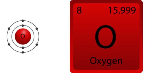 Oxygen Atom Shell