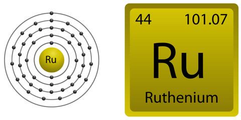 Ruthenium Atom Shell