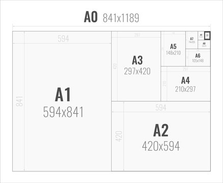 Standard paper sizes A series from A0 to A10