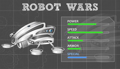 Technology design for modern robot