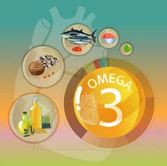 Omega 3.