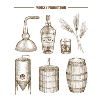 Whisky production.