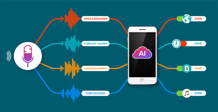 Voice recognition infographics. speech recognition, smart home and voice assistance system concept diagram. Vector