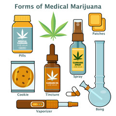 Cannabis, marijuana form for medical use with text