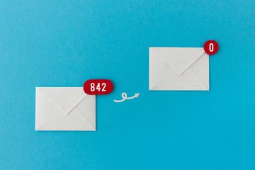 Posteingang aufräumen
