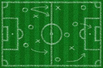 Fussballfeld mit Linien und Taktik von oben