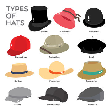 TYPES OF HAT Different types of Hat are illustrate in color on white background.