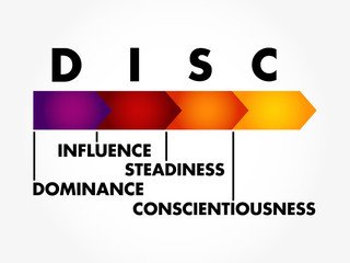 DISC, Dominance, Influence, Steadiness, Conscientiousness, acronym - personal assessment tool to improve work productivity, business and education concept