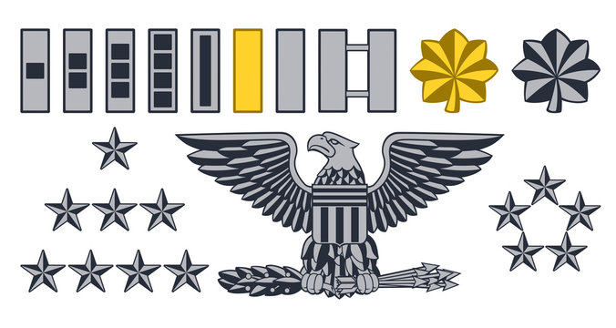 Military Army Insignia Ranks