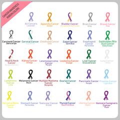 Cancer awareness ribbon set chart vector illustration