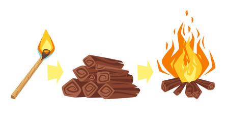 burning match, firewood and bonfire