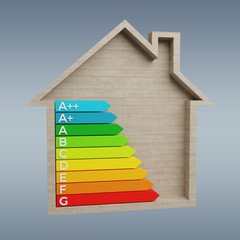 3D rendering energy rating chart in a wooden house