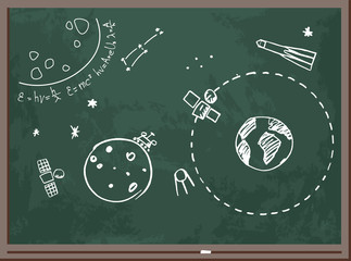 Blackboard. Figures with chalk. Space. Planets, rockets, satellites. Green background. Vector illustration