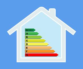 Haus mit Energie Bars in 8 verschiedene Farben, Energieeffizienz- und Bewertungskonzept,