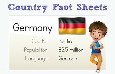 Flashcard for country fact of Germany