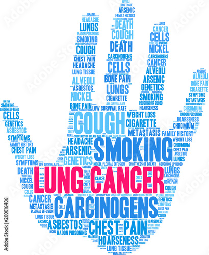 Lung Cancer Word Cloud on a white background