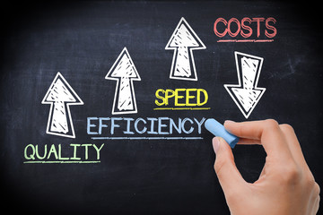 Boost business performance by increase quality, efficiency and speed and save costs   Wall mural