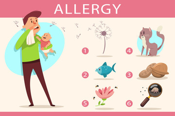 Allergy and allergens: pollen, wool pets, dust mite, food and flowers. Vector cartoon flat infographics. Character of man with runny nose and baby in hands.