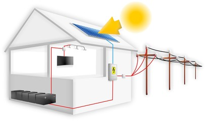 On Off grid photovoltaic installation on the roof